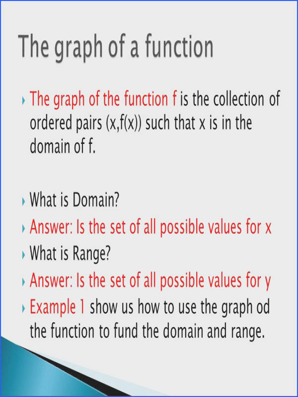 The graph of the function f is the collection of ordered pairs x