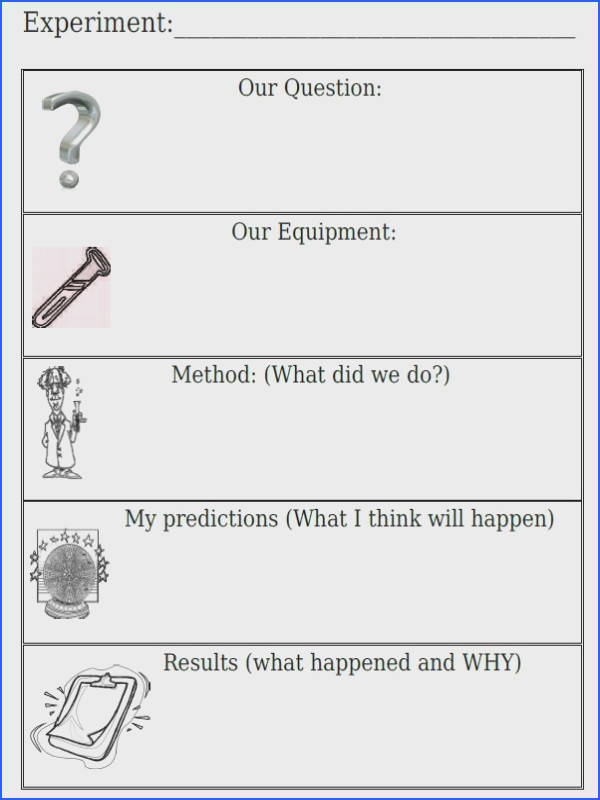 1000 ideas about Scientific Method Experiments on Pinterest