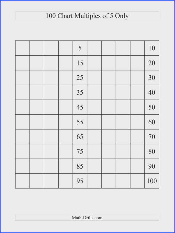 e Hundred Chart With Multiples of 5 C free worksheet