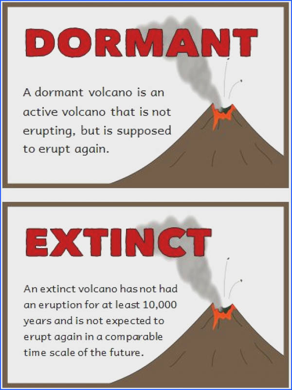 Volcanoes Fact Cards Treetop Displays Printable EYFS KS1 KS2 classroom displays &