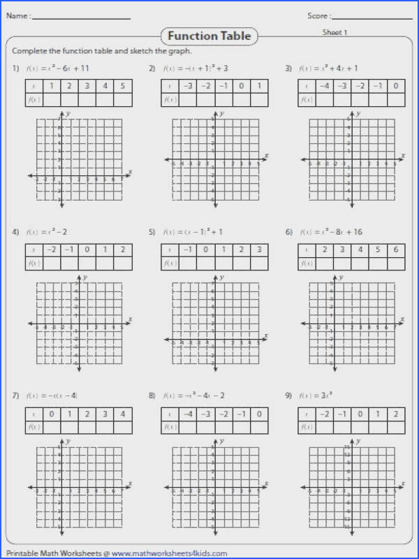 Graphing quadratic function worksheets feature identifying zeros read the graph and write the quadratic function graph using function table and more