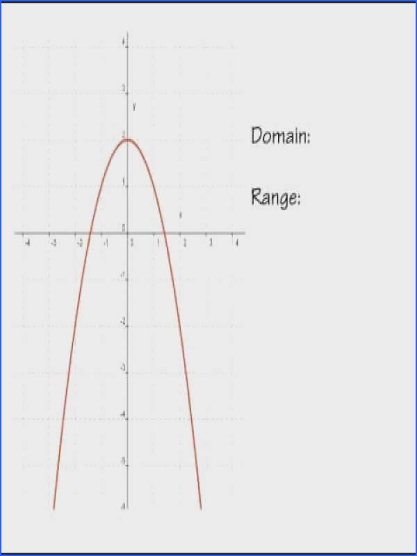 Domain and Range Graphs Worksheet Answers New 47 Best College Algebra Pinterest Gallery