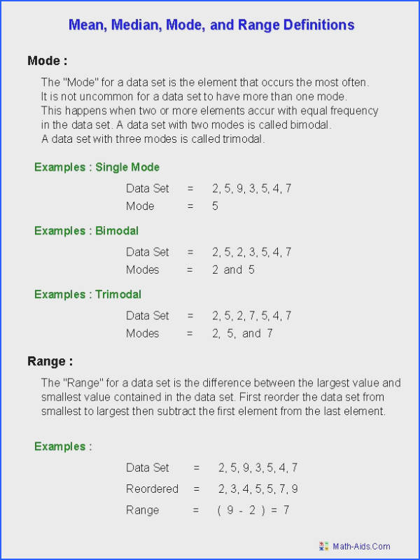 These Mean Mode Median and Range Worksheets are perfect for mastering the math topic of means modes medians and ranges of data set of numbers