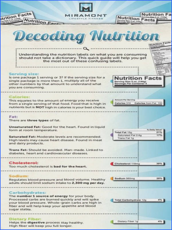 The Nutrition Education and Labeling Act of 1990 set the requirements for certain label information to