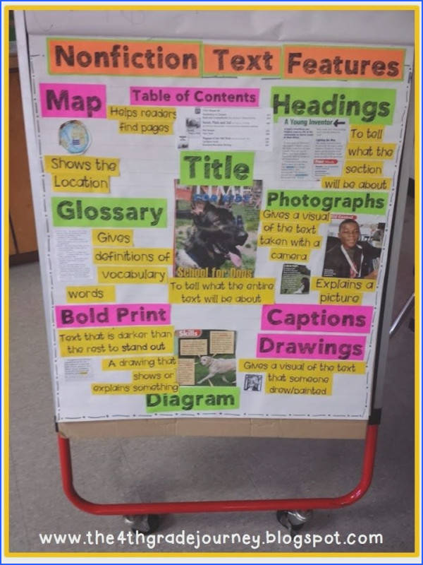 Teaching Text Features through a Project Freebie This is a great way for students to