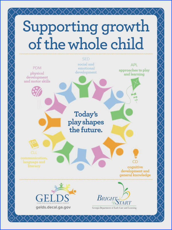 The Georgia Early Learning and Development Standards GELDS support growth of the whole child