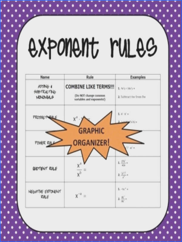 FREE Exponent Rules Graphic Organizer Review Chart