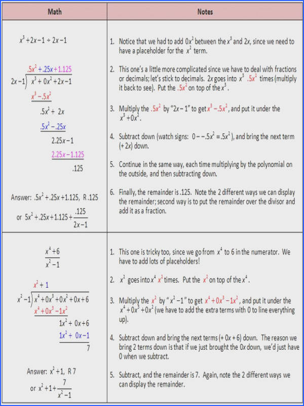 More Polynomial Long Division