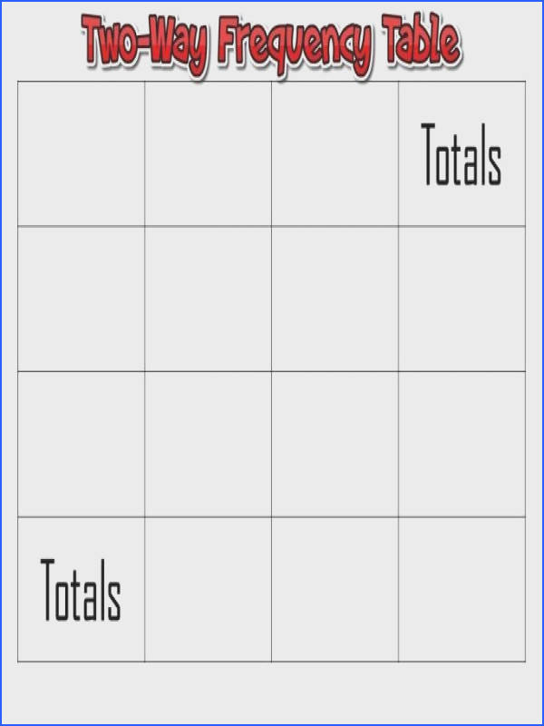 24 Best Two Way Tables Images On Pinterest Image Below Two Way Frequency Table Worksheet