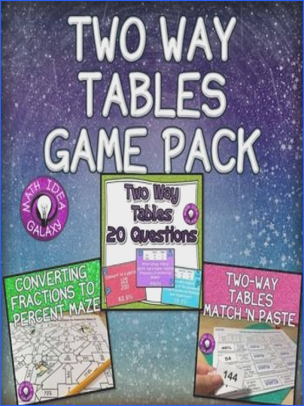 This pack of 3 games or activities is great for practicing two way tables and converting