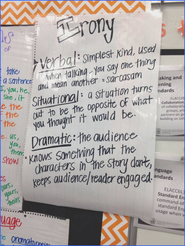 Irony anchor chart