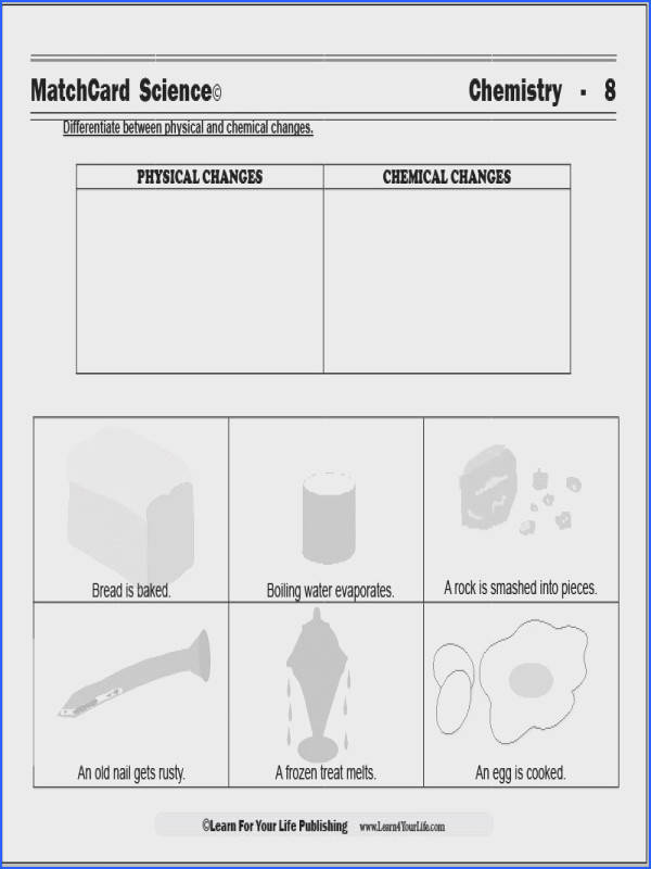 Chemistry A Study Matter Worksheet Answers Inspirational Physical and Chemical Changes Worksheet Science H