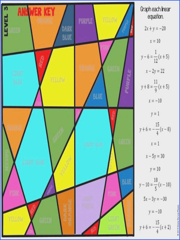 Graphing Linear Equations Mathematical Artwork Self Checking Includes 3 levels of difficulty for differentiated