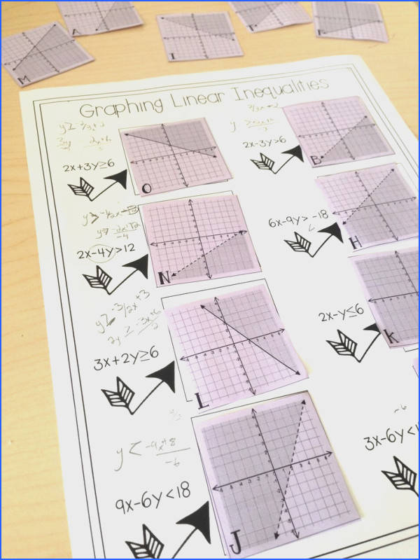Graphing Linear Inequalities Card Match Activity