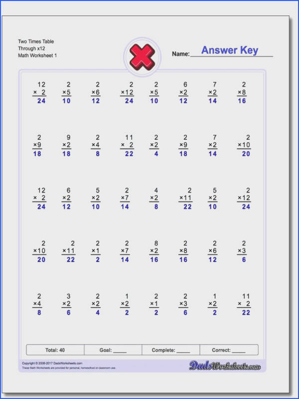 Multiplication with Times 12 Practice Worksheets multiplication printables mathprintables mathworksheets free