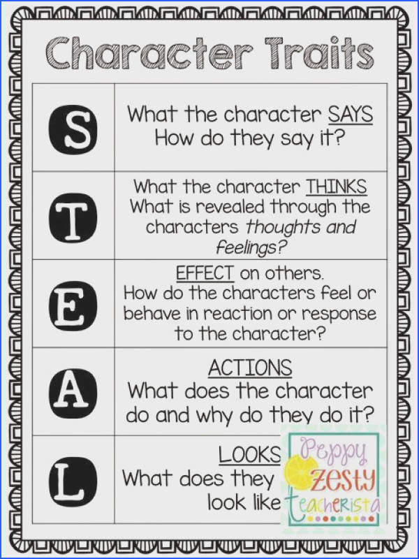 Character Traits & Popplet