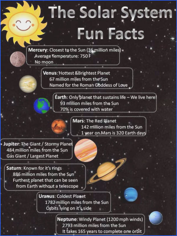 The solar system fun facts