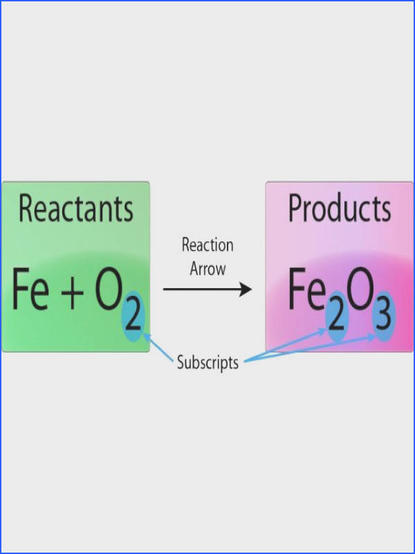 Easy Steps To Balance Chemical Equations
