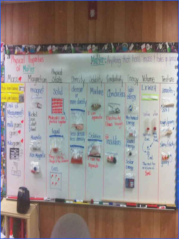 3D Word Wall of Physical Properties of Matter It is a great review Kids