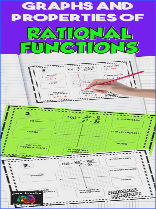 Engaging and rigorous Interactive Notebook Pages Students graph and discover all the properties of Rational