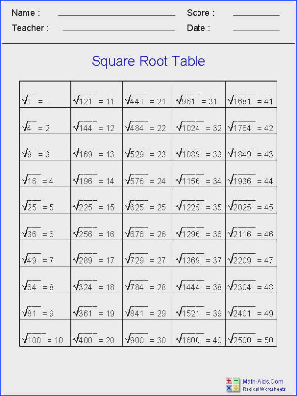 square root chart template Exponents and Radicals Worksheets