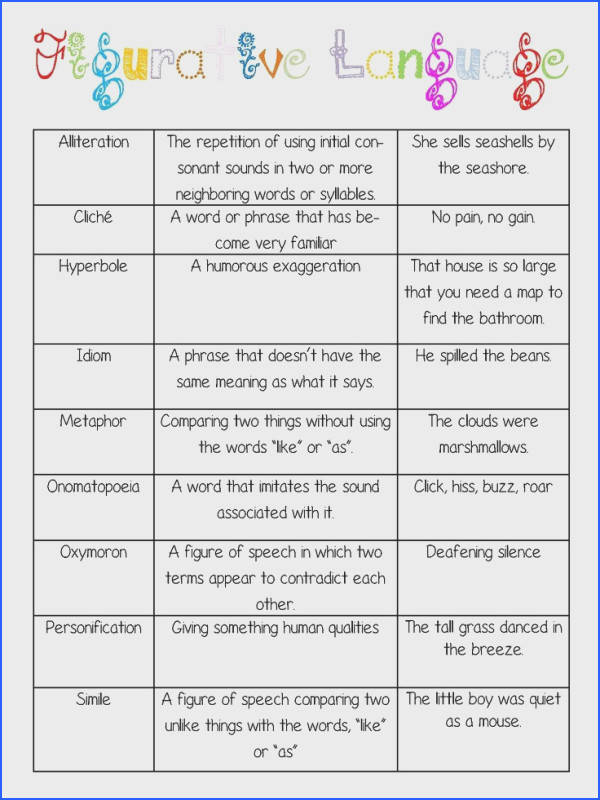 Chart for Figurative Language perfect