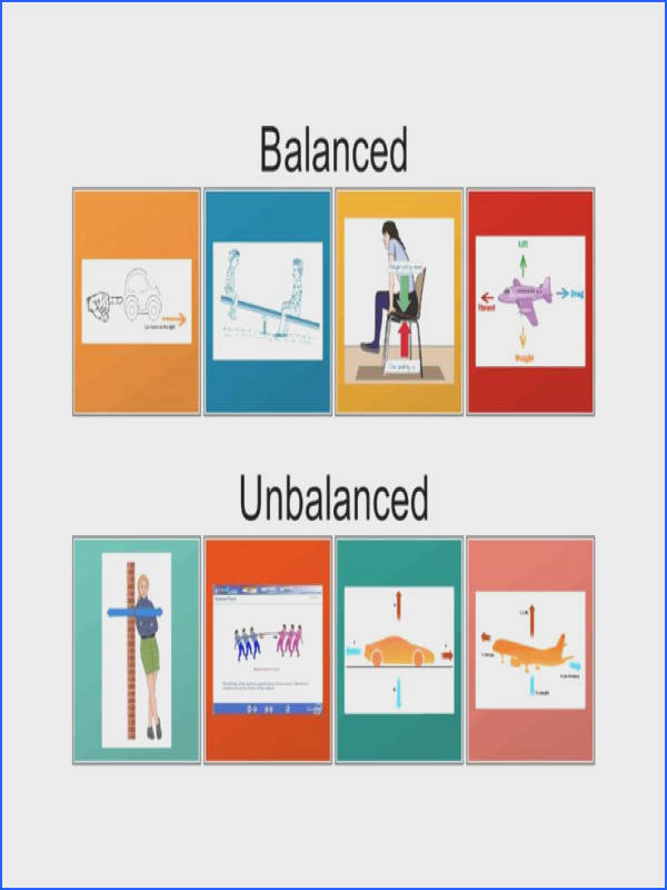 Balanced and unbalanced forces card sort Teaching resource