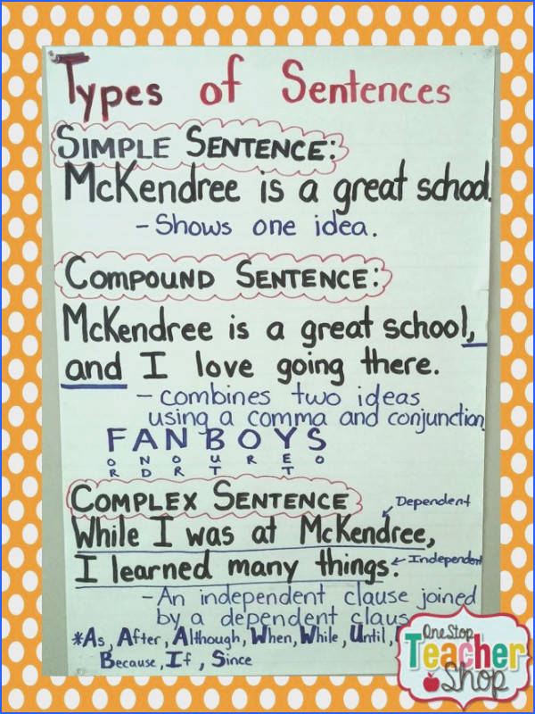 My Not So Pinteresty Anchor Charts Sentence Types4