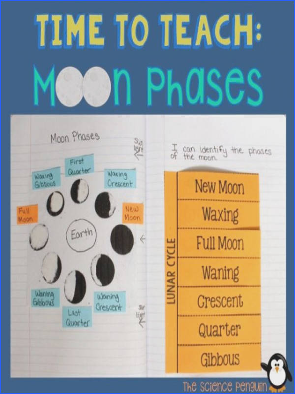 7 Ideas to Teach Students about Moon Phases — lunar cycle vocabulary