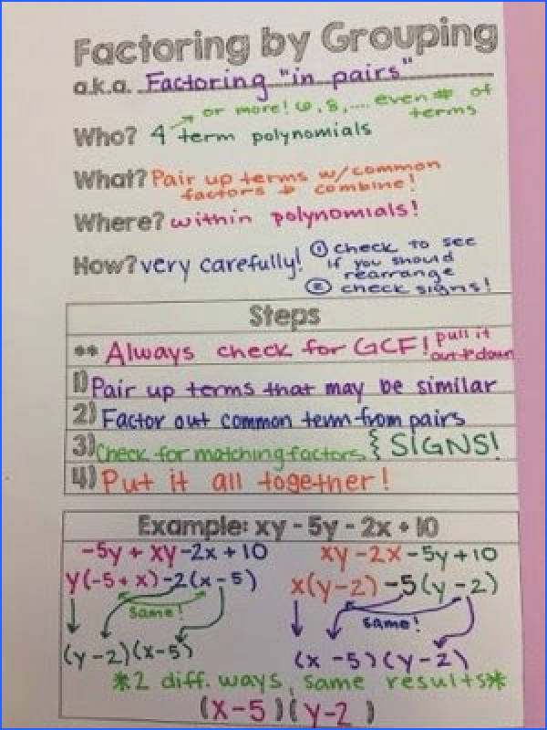 The Secondary Classroom can be fun too Additional Methods of Factoring Guided Notes