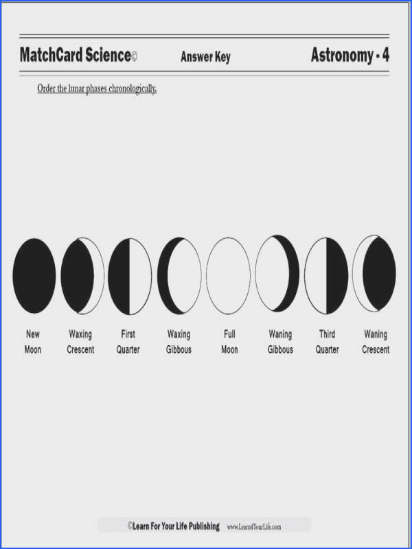 Learn the phases of the moon with the moon cycle worksheet