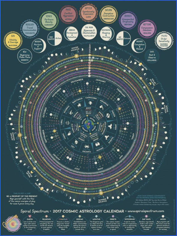 2017 Cosmic Calendar North America