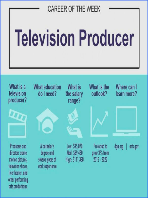 Career Exploration TV Producer