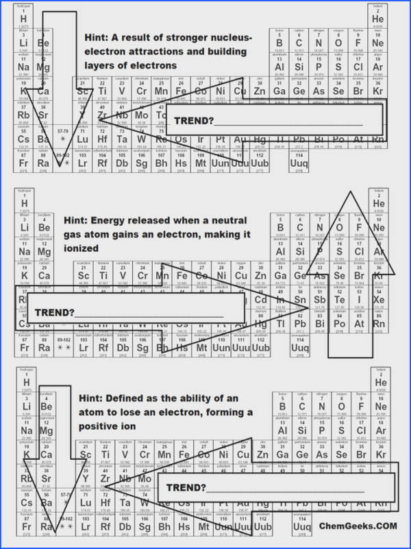A brief periodic table trends activity for high school and genchem college students to learn about