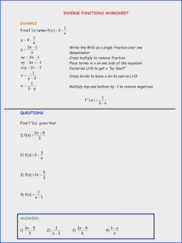A level Maths posite and inverse functions by SRWhitehouse Teaching Resources Tes