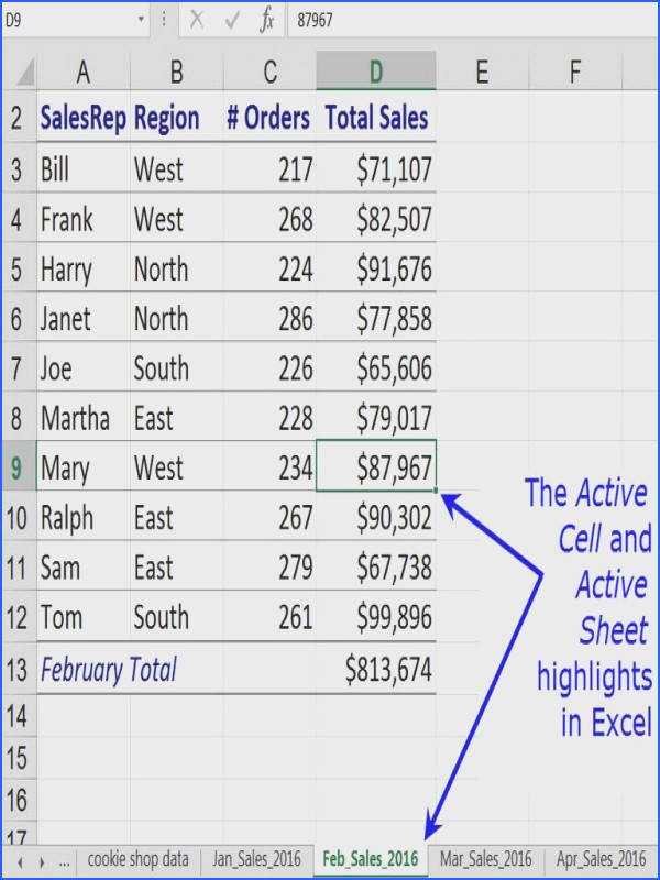 What are the Active Cell and Active Sheet in Excel and Where Can I Find It