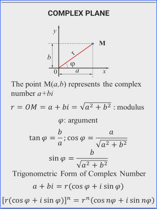 Algebra 2 Plex Numbers Review Worksheet Awesome The 25 Best Plane Ideas Pinterest S: Plex Numbers Review Worksheet At Alzheimers-prions.com