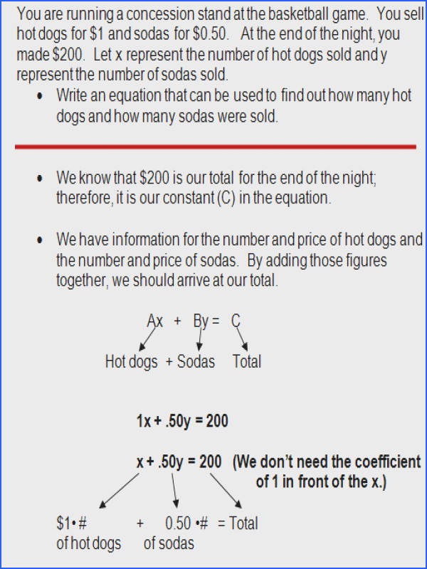 Amusing Algebra 2 Word Problems Linear Equations With Additional Solving Word Problems In Algebra Standard