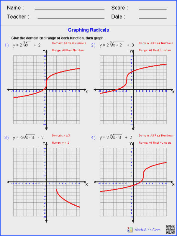 Graphing Radicals Radical Functions Worksheets