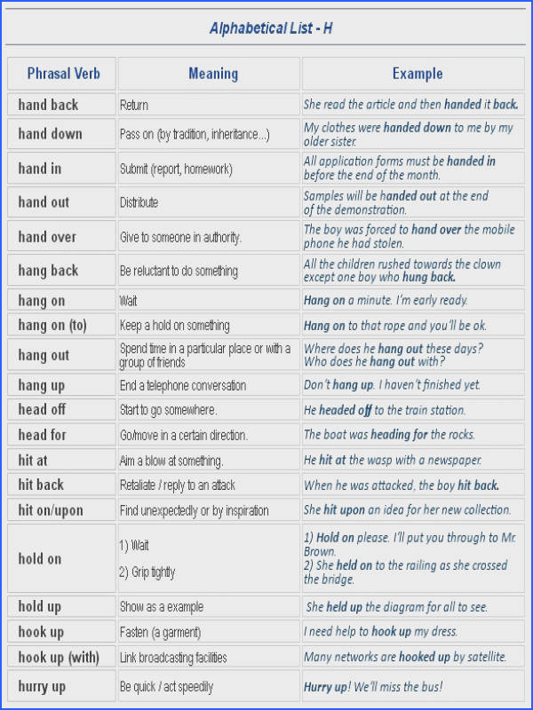 H Phrasal verbs their meanings and examples