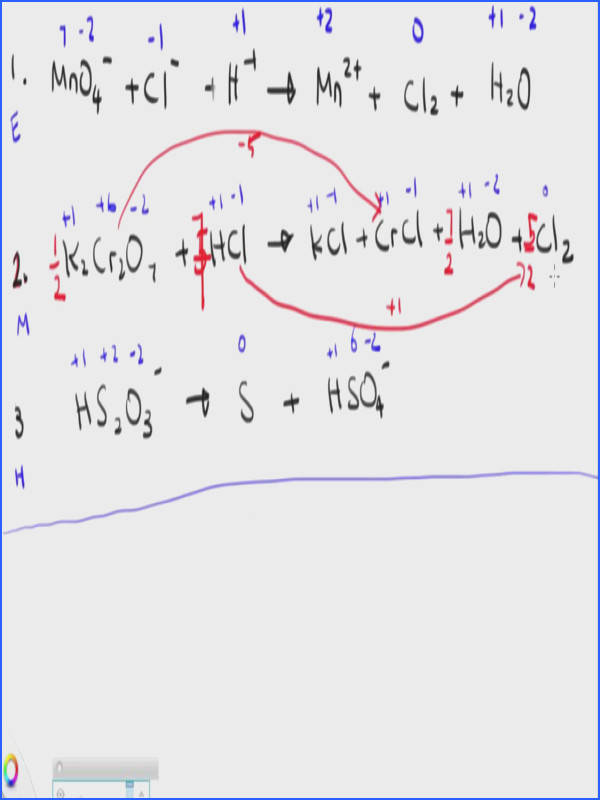 Balancing by Oxidation Number Method Easy Medium Hard