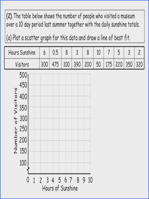 Ideas Collection Scatter Plot Data Sets Worksheets Also Format Layout