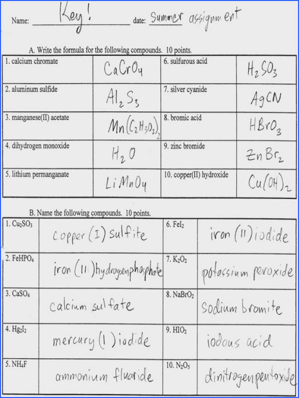 Bonding And Chemical Formulas Worksheet Answers Worksheets for all Download and Worksheets
