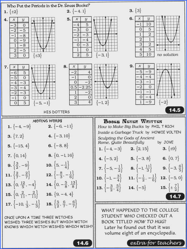 Books Never Written Yours Forever By Riddle Math Expressions Homework And Remembering Grade 5 Volume 1 Answers Did You Hear About Math Worksheet