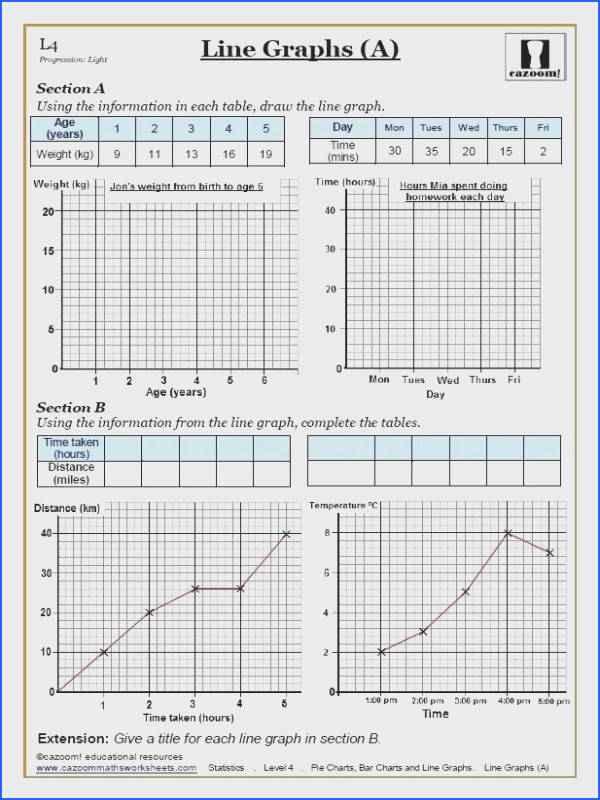 box plot worksheet for perfect box and whisker plot worksheets kuta software