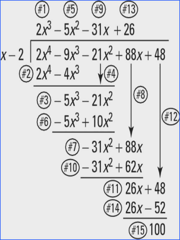How to Guess and Check Real Roots — 2 — Testing Roots by Dividing Polynomials Using Long Division dummies