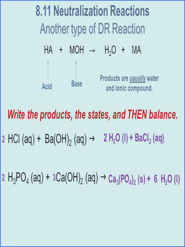 8 11 Neutralization Reactions