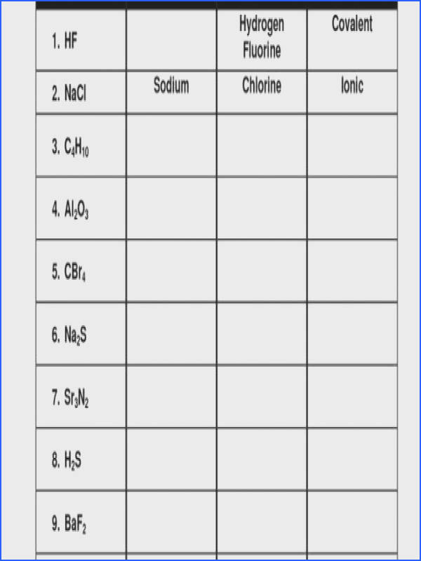 chemical bonding worksheet chemical bonding worksheet the best and most prehensive