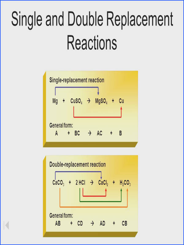 43 Single and Double Replacement Reactions
