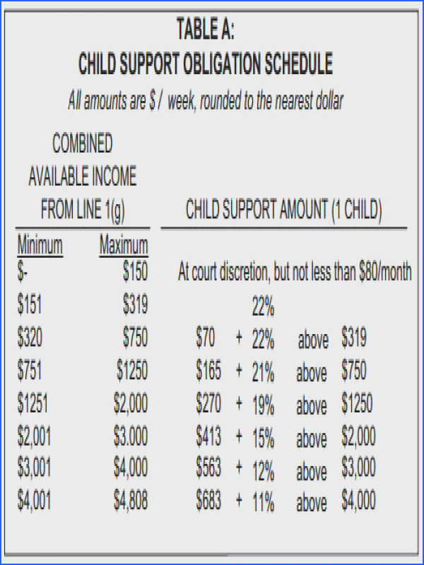 Child Support Obligation Worksheet Worksheets for all Download and Worksheets
